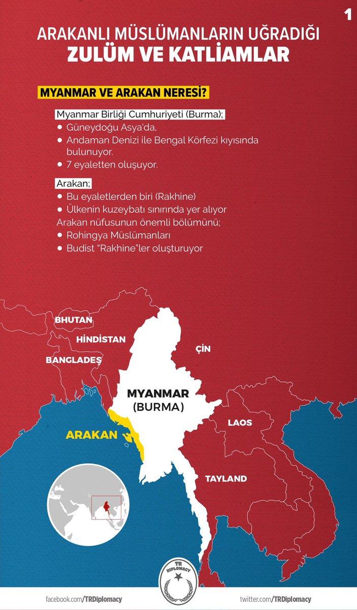 Arakan'da yaşanan katliamın tüm detaylarını ve iç yüzünü 4 slaytla özetlemişler...  #Myanmar https://t.co/E9RB9H2amj