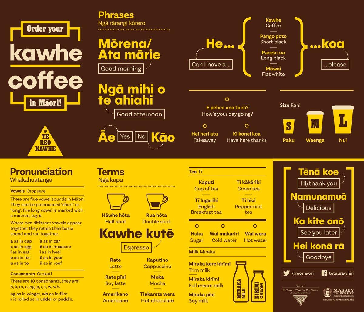Order your kawhe in Māori