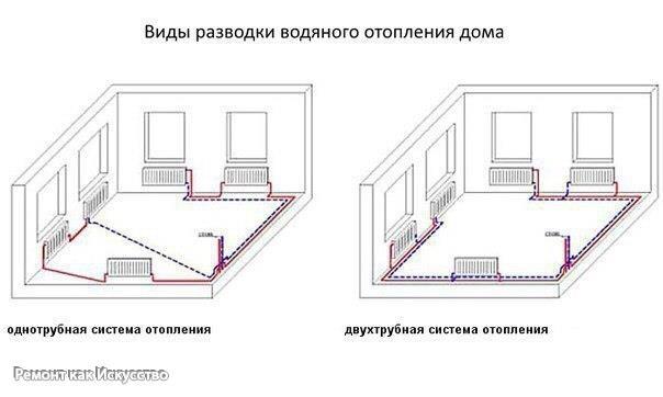 системы отопления и вентиляции картинки