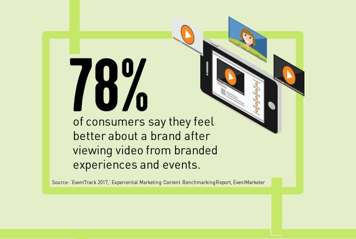 MEC Pill The power of #video #brandexperience #events #purchasejourney #experientialmarketing #Consumers https://t.co/IsaxTu9LIN