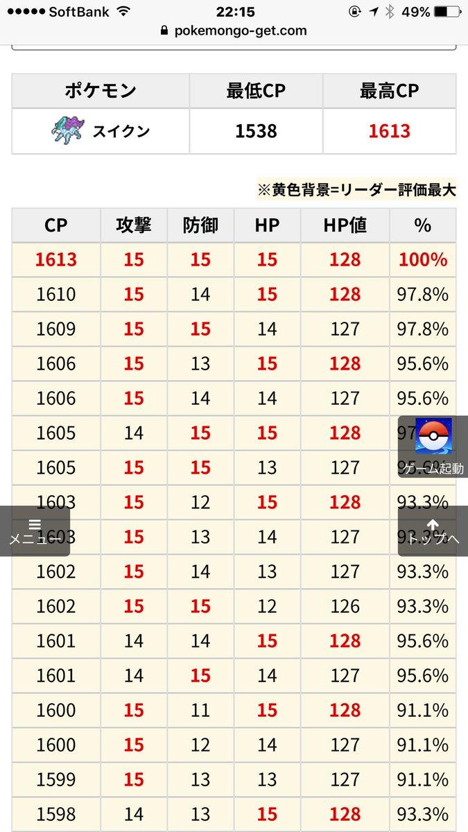 値 チェッカー ポケ go 個体