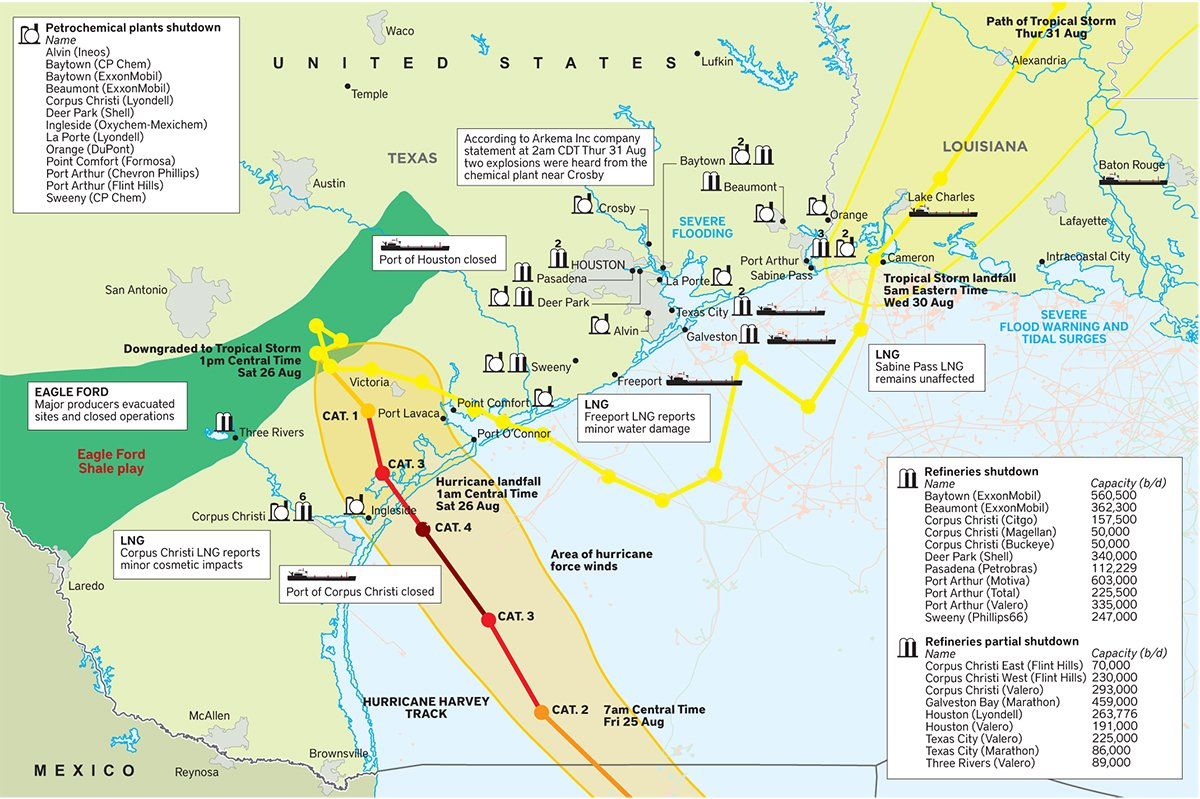 FREE: Update of energy infrastructure affected by Hurricane Harvey #OOTT https://t.co/hbh9YDI3GY https://t.co/4ctOGMQNj0