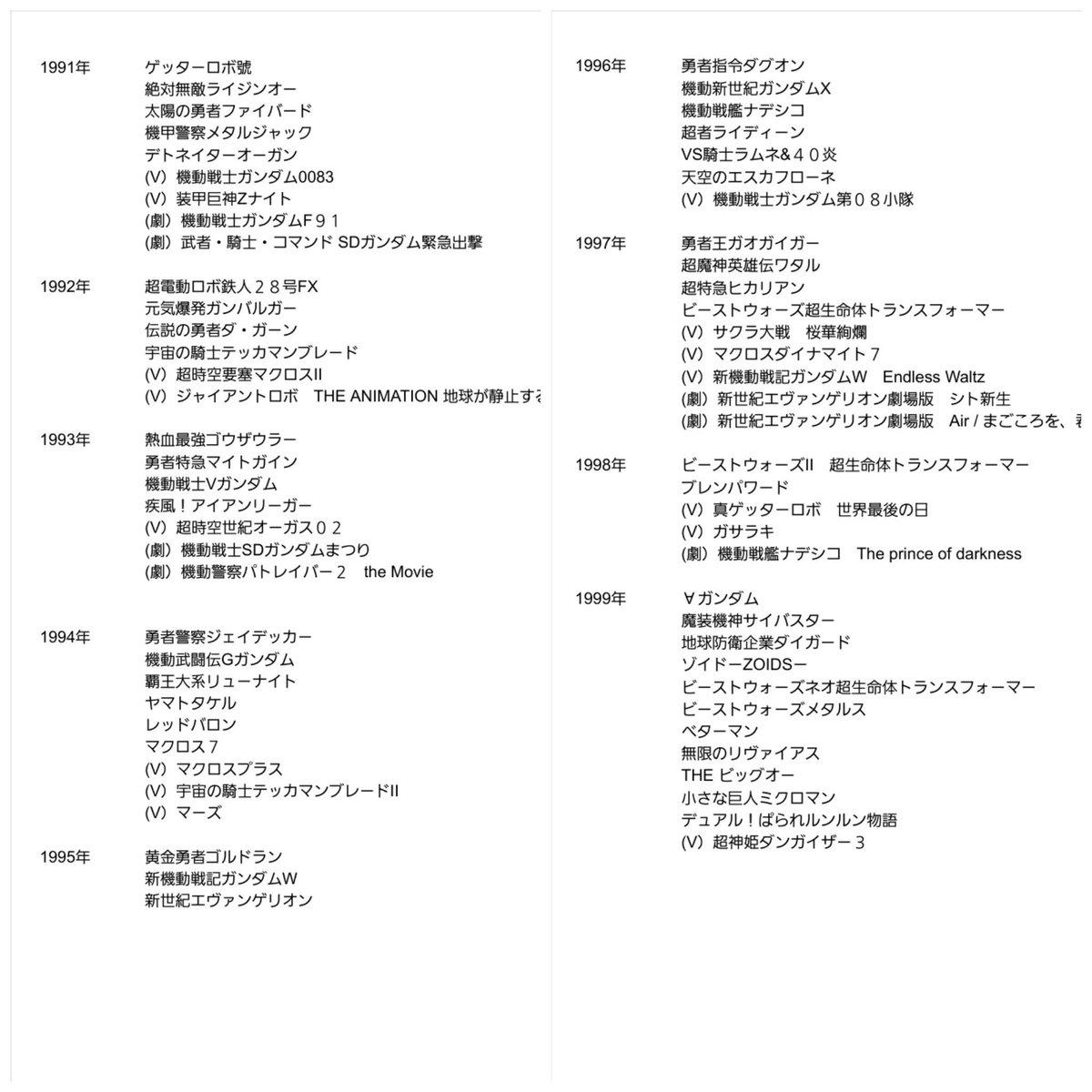 """ケンジくん(変形合体バカ) on Twitter: """"1900年代の日本のロボット ..."""
