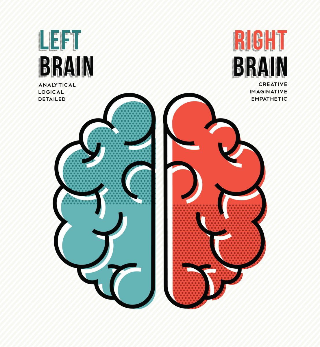 The High Cost Of Neuromyths In Education >> Neuromyths Hashtag On Twitter