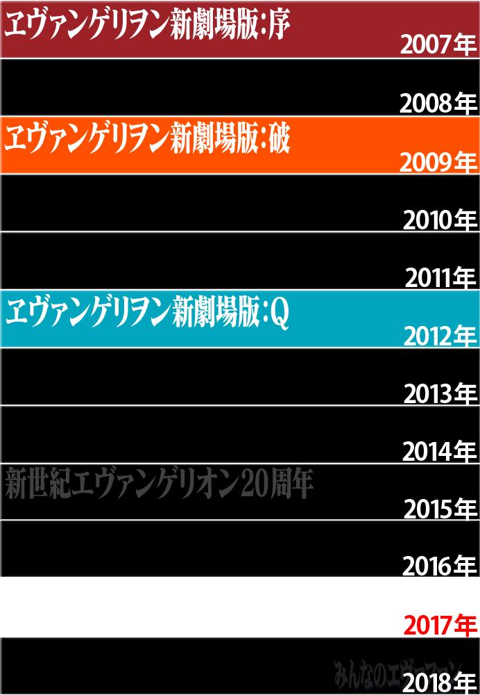 「ヱヴァンゲリヲン新劇場版:序」公開から10年 (2007年9月1日) https://t.co/Uc2drbjcp3