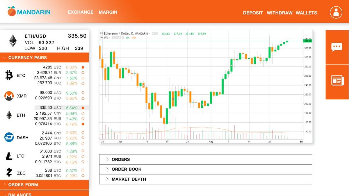 Kurs bitcoina na giełdzie bitstamp (w USD) (bitcoincharts)