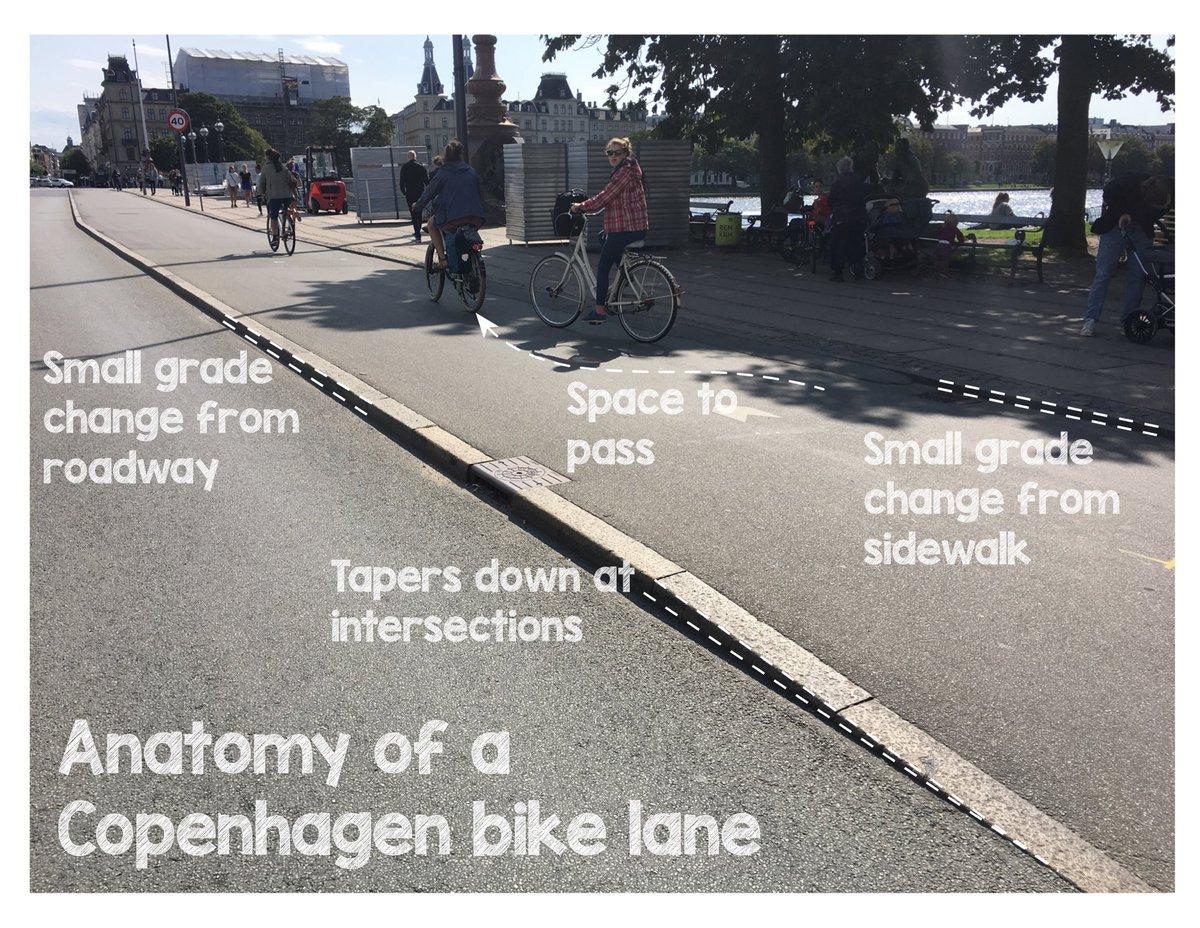 21st Century City On Twitter Anatomy Of Edinburgh Copenhagen