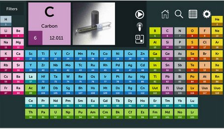 interactive with history podcasts videos of elements the periodic table by roysocchem at httpwwwrscorgperiodic table free app also - Periodic Table Of Elements Rsc