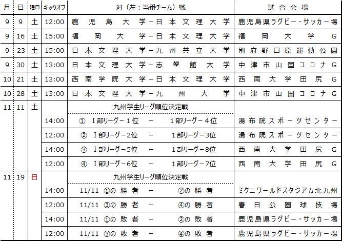 協会 九州 ラグビー