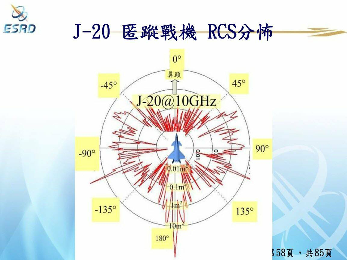 المقاتلة الصينية J-20 Mighty Dragon المولود غير الشرعي - صفحة 3 DIrP5bdUQAALWMM