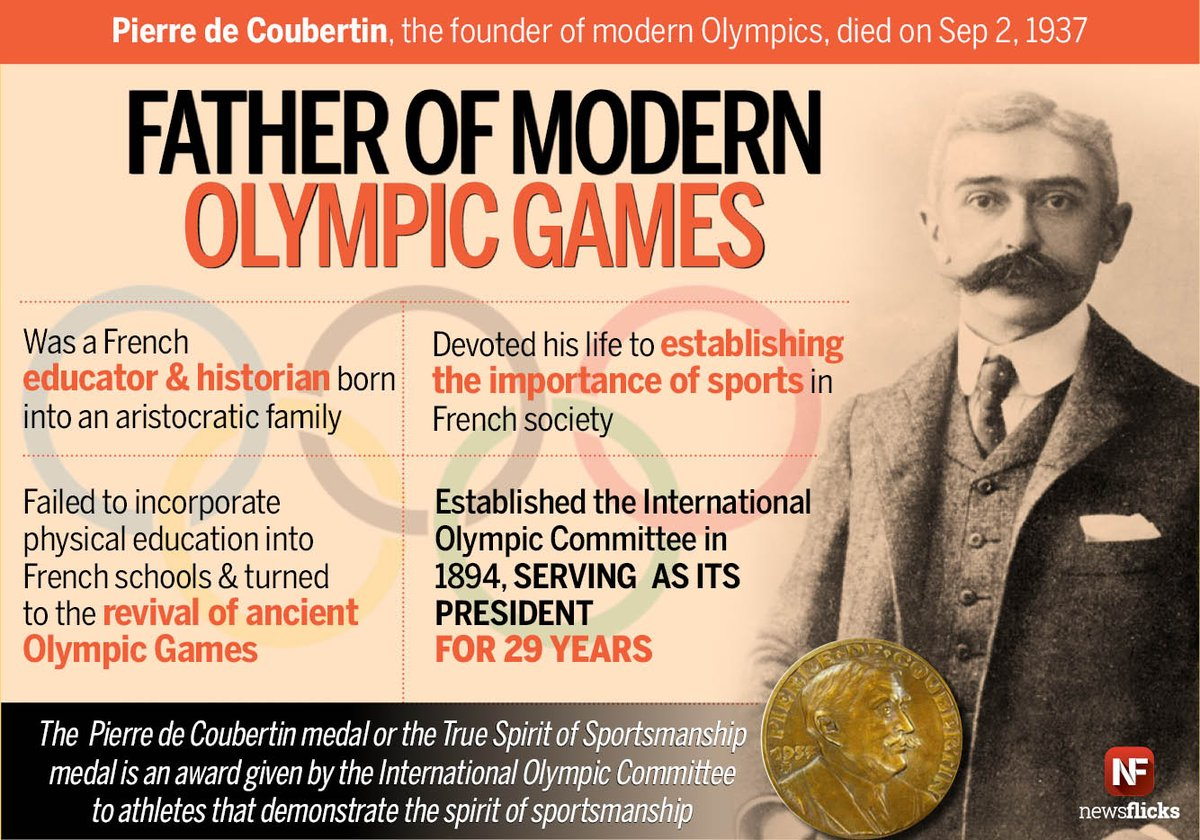 Father olympics of modern