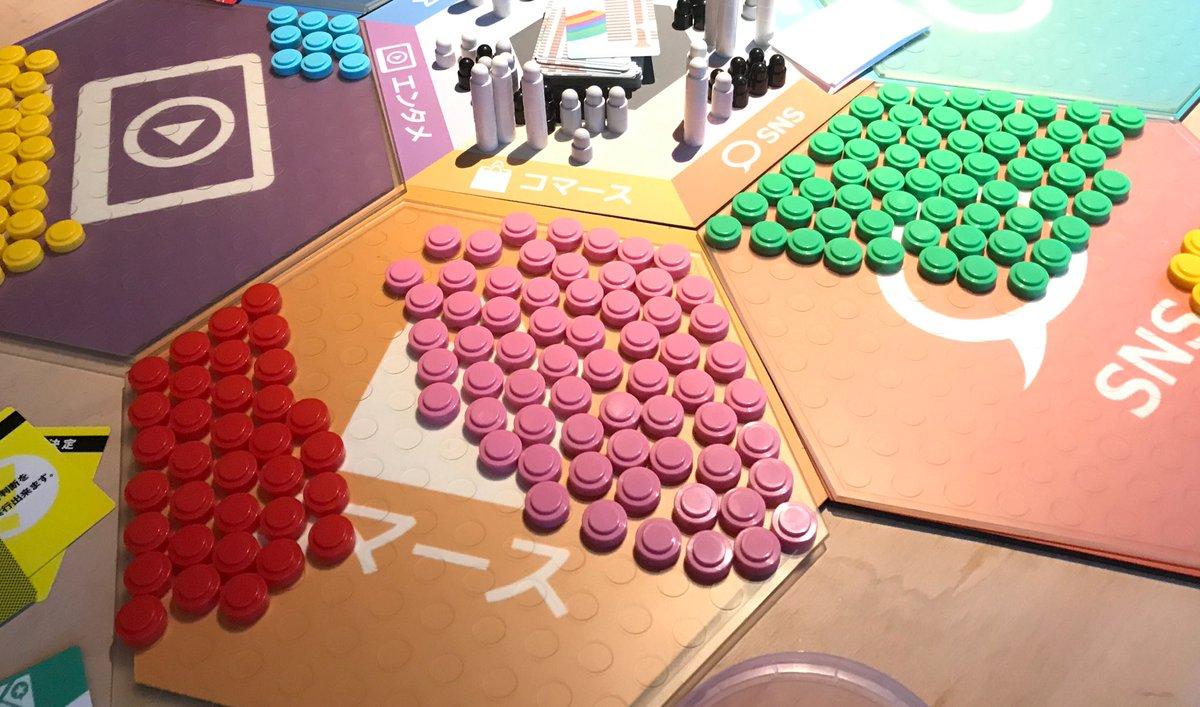 経営者10人で経営ボードゲームやってみて一番良かったことは、市場シェアによって利益が決まることを体感できたこと。ピーター・ティールが著書で散々「タテに独占しろ」って言ってるのを体感できた。ゲームって学習装置として凄いなー! https://t.co/1yOlt0WVJX