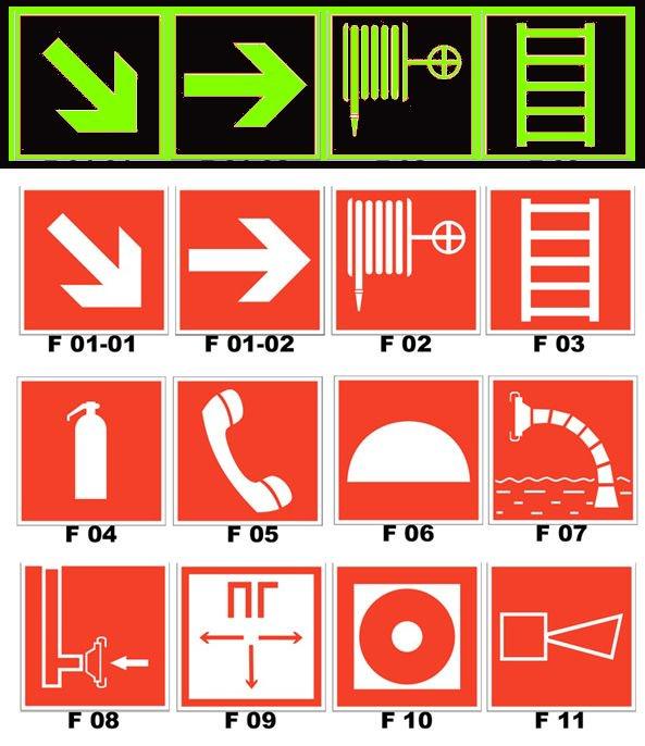 расшифровка изготовление пожарных знаков в фотолюминесцентном факт биографии