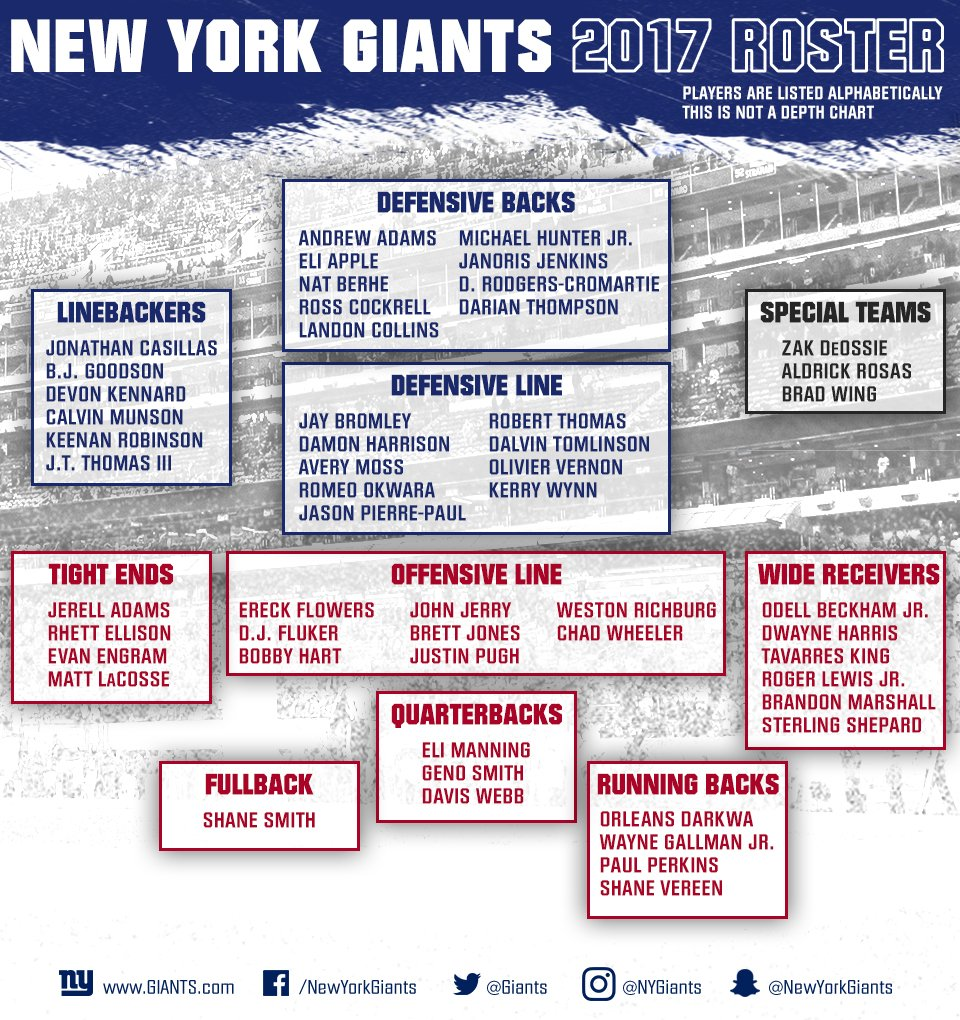 New York Giants On Twitter Your 2017 Nygiants Not A Depth