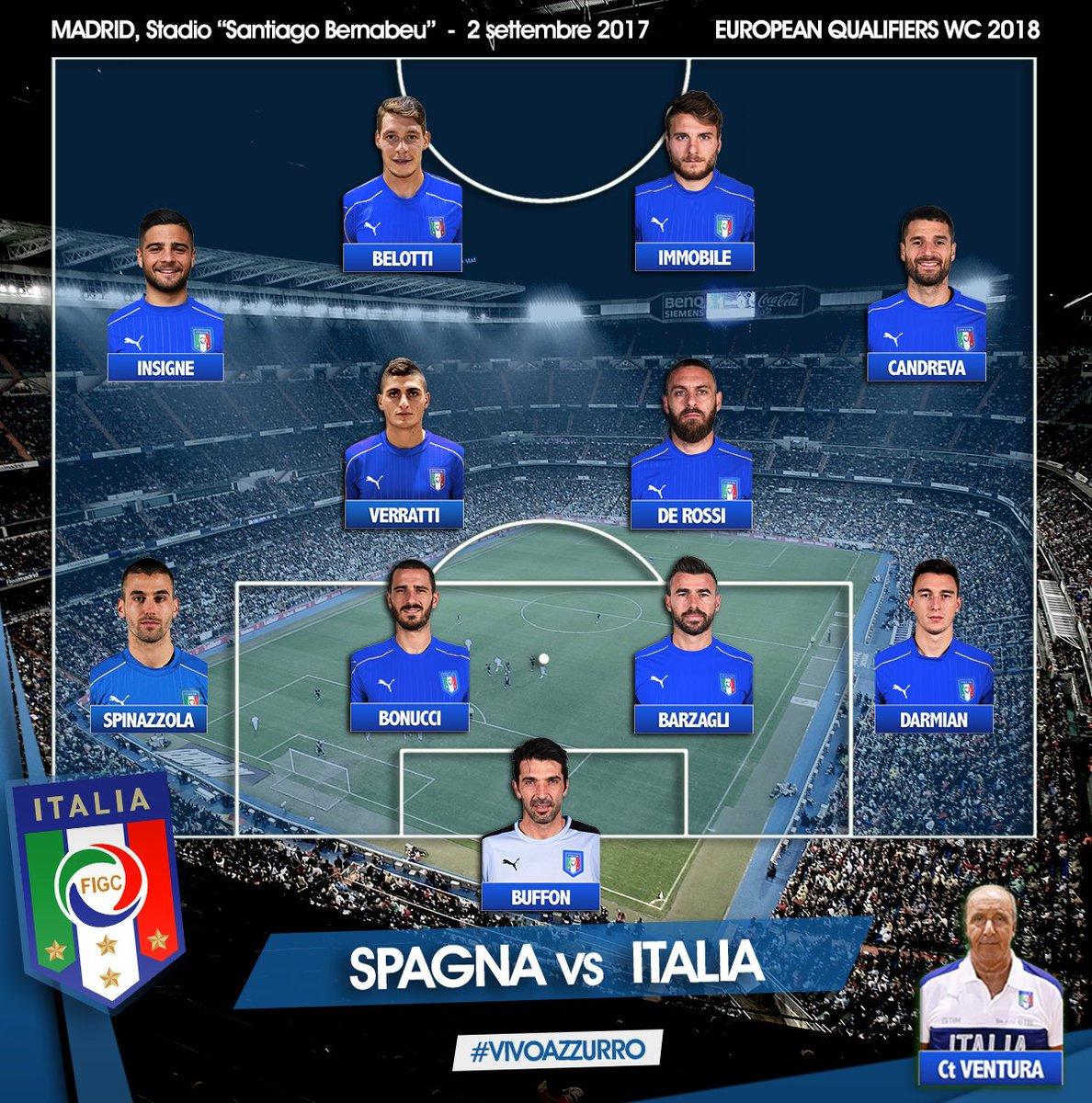 """ÉQUIPE D'ITALIE de football """"la Nazionale"""" """"la squadra azzura"""" - Page 4 DIvKKT-XUAAA_ZC"""