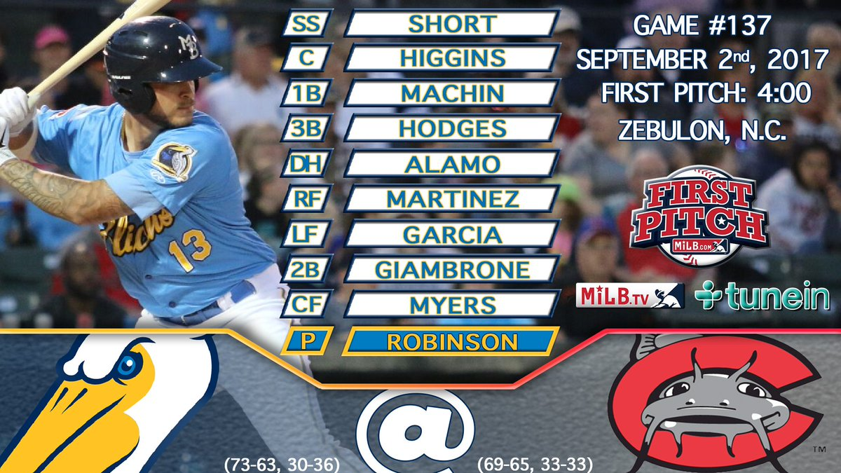 Myrtle Beach Pelicans On Twitter Lineup Change Tyler Alamo Will Play First And Vimael Machin Dh