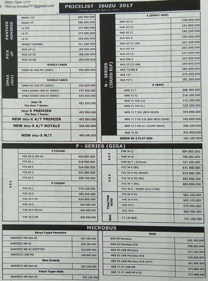 harga OTR Isuzu Lampung