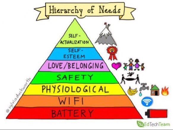 meeting needs for self actualization Learn about self-actualization, which is the highest level on abraham maslow's hierarchy of needs, and understand how self-actualization applies to.