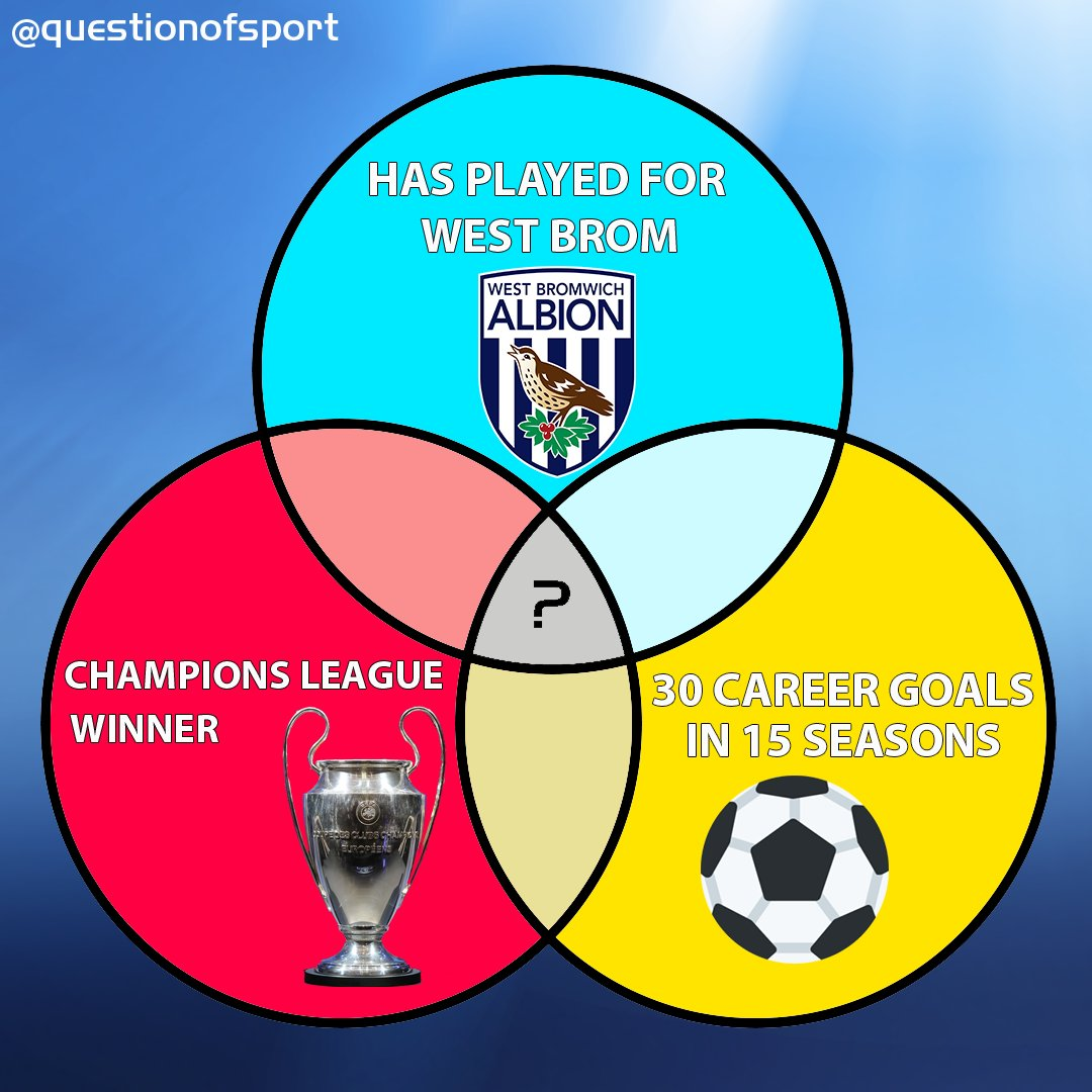 A question of sport on twitter the venn diagram quiz is back a question of sport on twitter the venn diagram quiz is back can you guess this footballer qsteaser ccuart Images