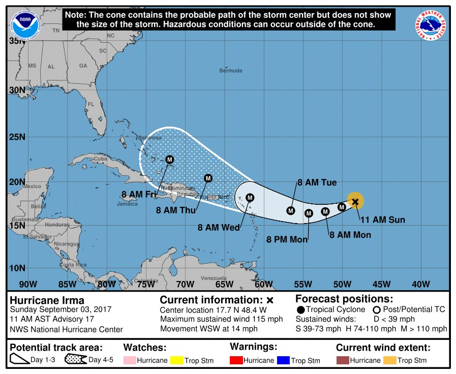 Nws Eastern Region On Twitter Latest On Irma 115 Mph Max Winds Reconnaissance Aircraft In Storm Later Today Still Too Early To Determine Impacts On