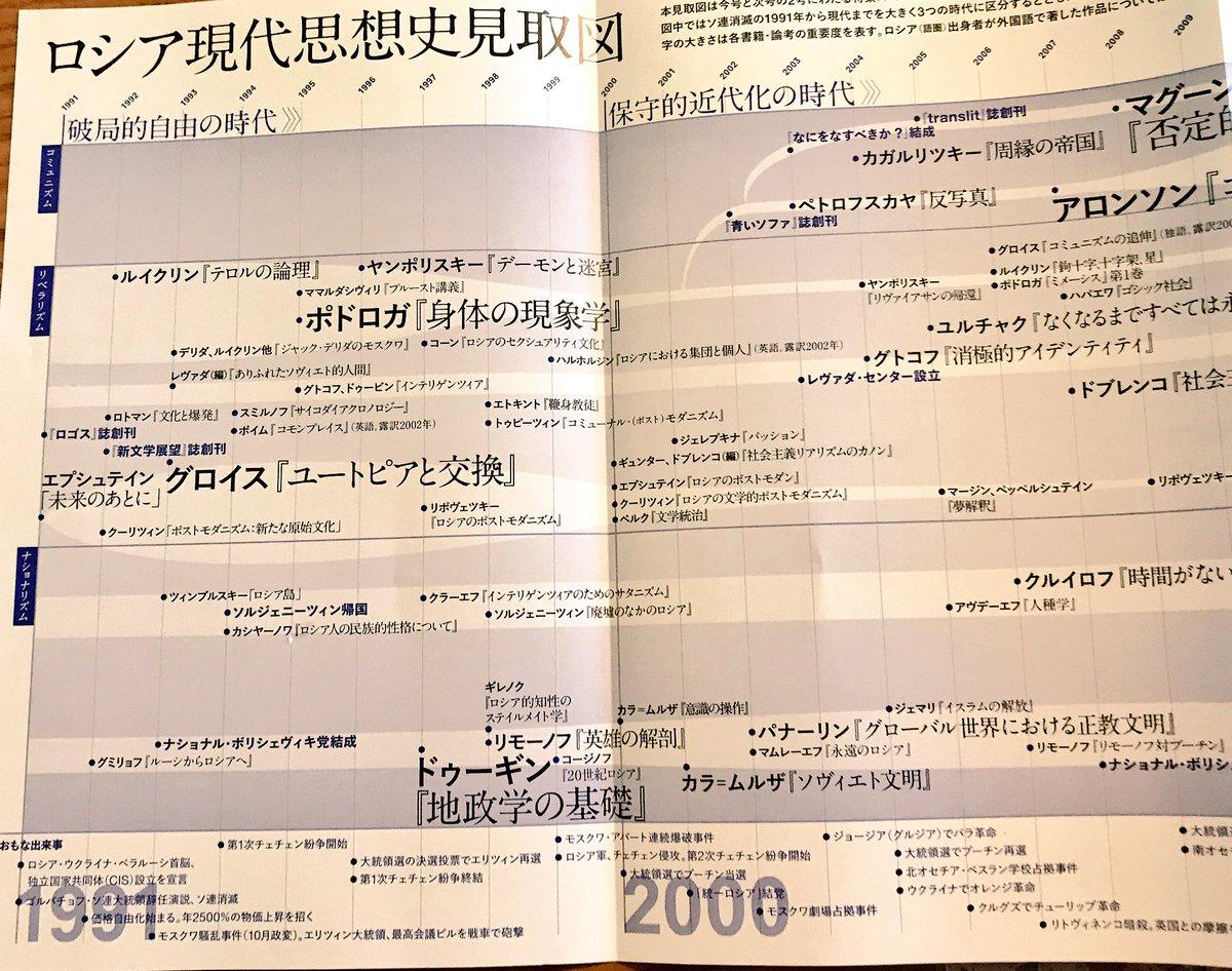 """koki hara on Twitter: """"極右の..."""