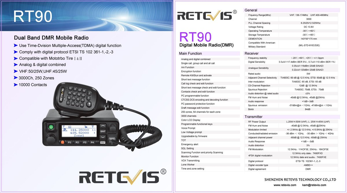 Image result for rt90 retevis