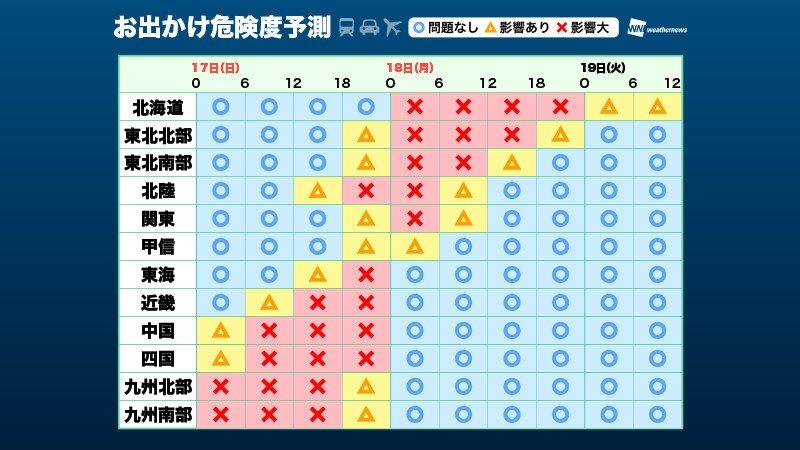 【台風18号】「お出かけ危険度予測」(16日現在) 台風接近にともなう、連休への影響をさらに細かく6…