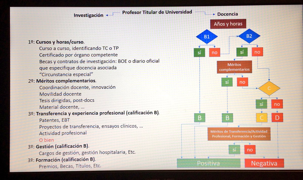 Soc.Esp.Reumatología on Twitter: \