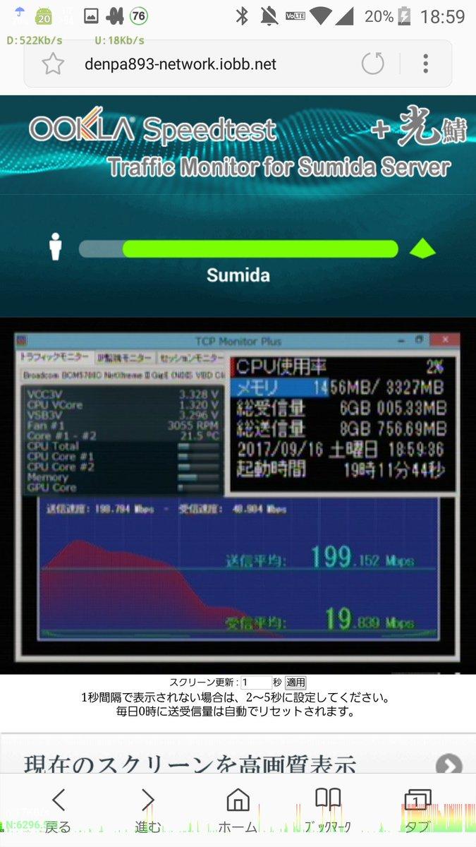 Speedtestnet скорость интернета