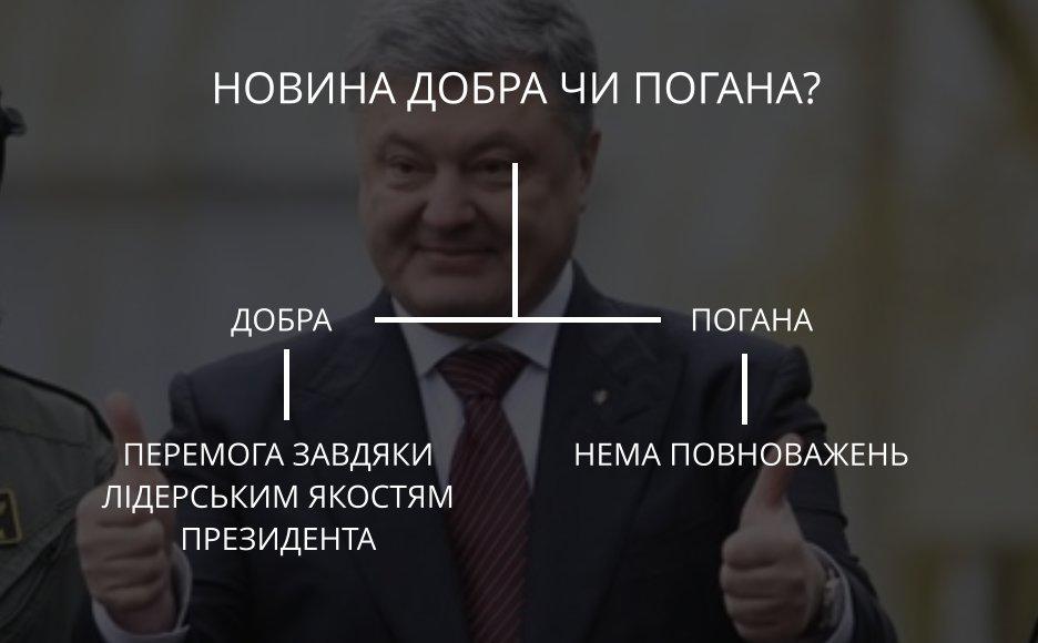 Для укрепления украино-канадских отношений будет создана Стратегическая комиссия на высшем уровне, - Порошенко - Цензор.НЕТ 2250