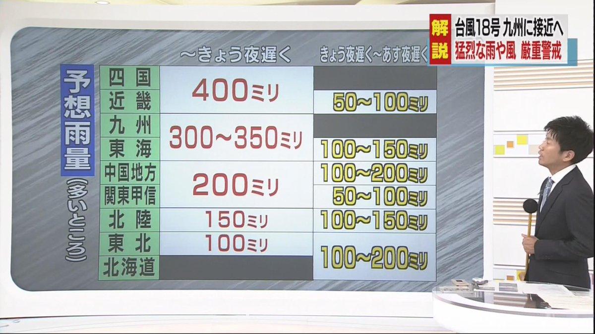 【台風18号 各地の予想される雨量は】四国や近畿ではこの先24時間で400ミリ。九州や東海地方も30…