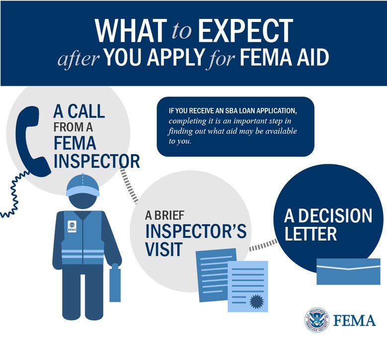 Learn about critical federal help after a disaster