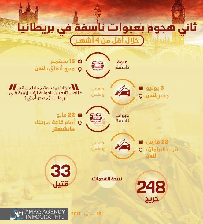 #UK #London - #IS&#39; #Amaq has released an infographic on #ParsonsGreen bombing &amp; other recent #U.K. attacks. <br>http://pic.twitter.com/6mAGd3mSne