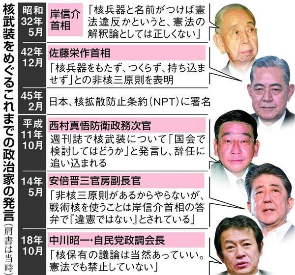 たたき潰される「核武装論」 自由な発言阻むタブーの風潮 sankei.com/politics/ne…