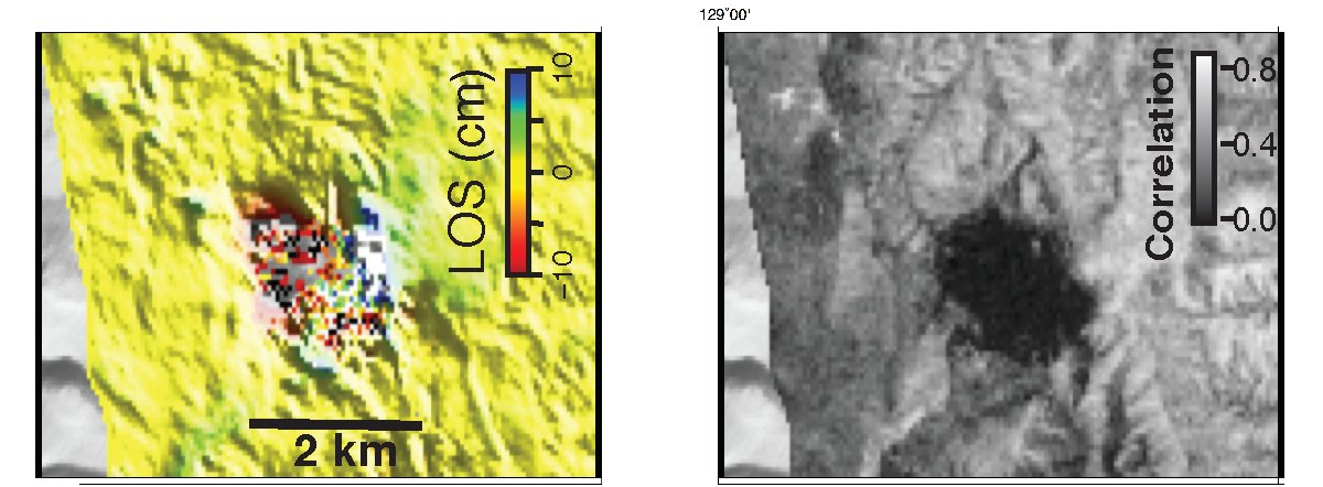 Surface motion due to #NorthKoreaNukes 2 weeks ago captured by ALOS-2 satellite. Poor corr. and phase shows significant ground disturbance <br>http://pic.twitter.com/5N5FDY9z6r