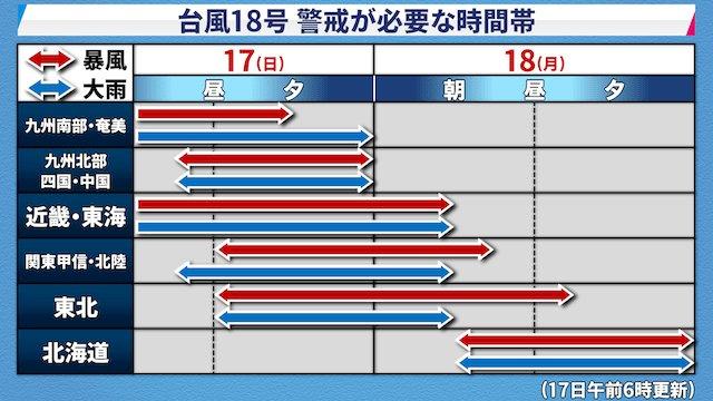 【台風18号 警戒が必要な時間帯】