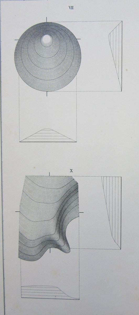 Berühmt Vorlagenblätter Galerie - Dokumentationsvorlage Beispiel ...