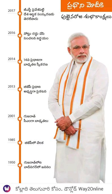 Happy birthday to our prime minister of the INDIA Narendra modi