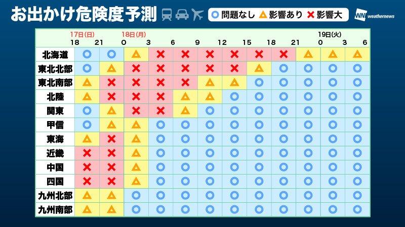 【台風18号】「お出かけ危険度予測」(17日更新) 台風接近にともなう、連休への影響をさらに細かく!…