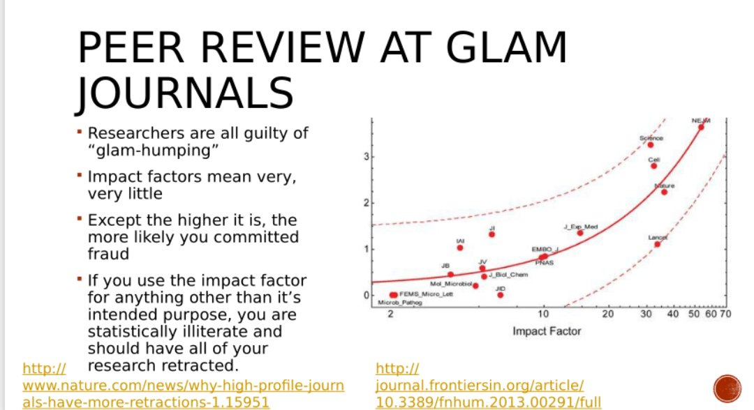 Why do we need peer review? No proof of increased quality, and very flawed. Also love this slide on #impactfactor  https:// figshare.com/articles/What_ do_penguins_have_to_do_with_peer_review_/5412790 &nbsp; … <br>http://pic.twitter.com/Hk7JRtJL9H