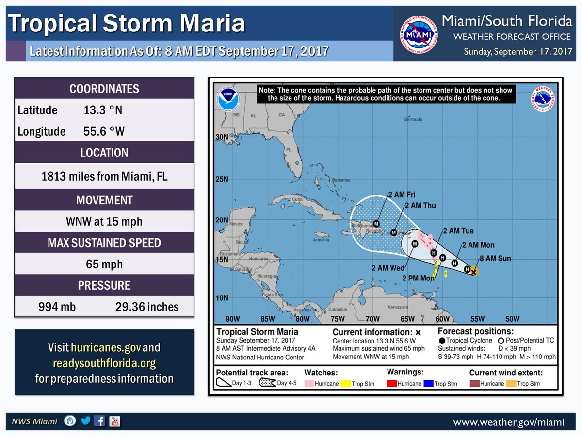 Katie phang attorney wikipedia images - 8am Tropical Storm Maria Expected To Become A Hurricane Later Today Too Early To Determine If There Will Be Any Impacts For South Florida Pic Twitter Com