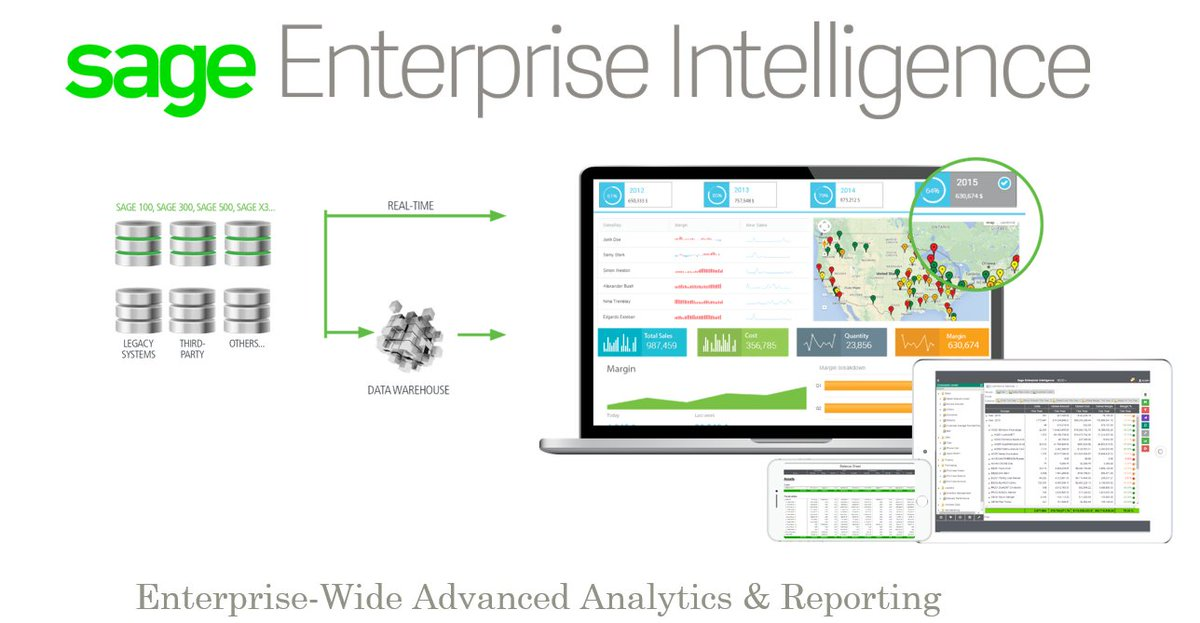 Unlock the power of your data today with #Sage Enterprise Intelligence. #BusinessIntelligence #SagePartner <br>http://pic.twitter.com/ck8aBg5JA6