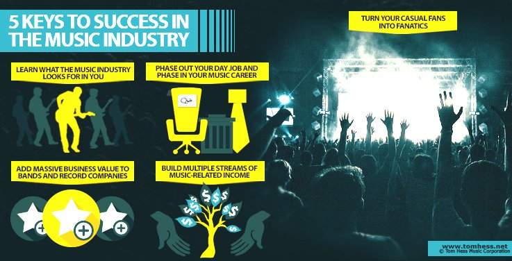 Check out the 5 Key Tips to Success in the #MusicIndustry #AudioReplay #DigitalEra  #DigitalRecordLabel #Bhangra  #XclusivePR #WesternMusic<br>http://pic.twitter.com/uffWmxzjrG