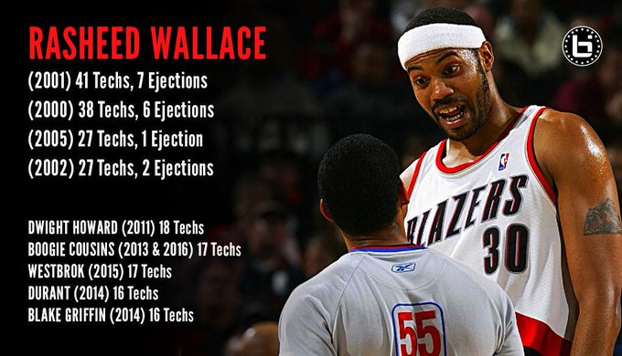 Happy Birthday Sheed! | Ball Don\t Lie - Rasheed Wallace s Best Techs & Ejections: