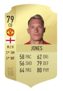 How is this @PhilJones4's pace in FIFA 18?!!