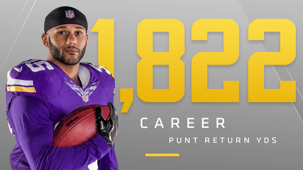 Marcus Sherels is now the #Vikings all-time leader in punt return yards. <br>http://pic.twitter.com/QtwLHvoooH