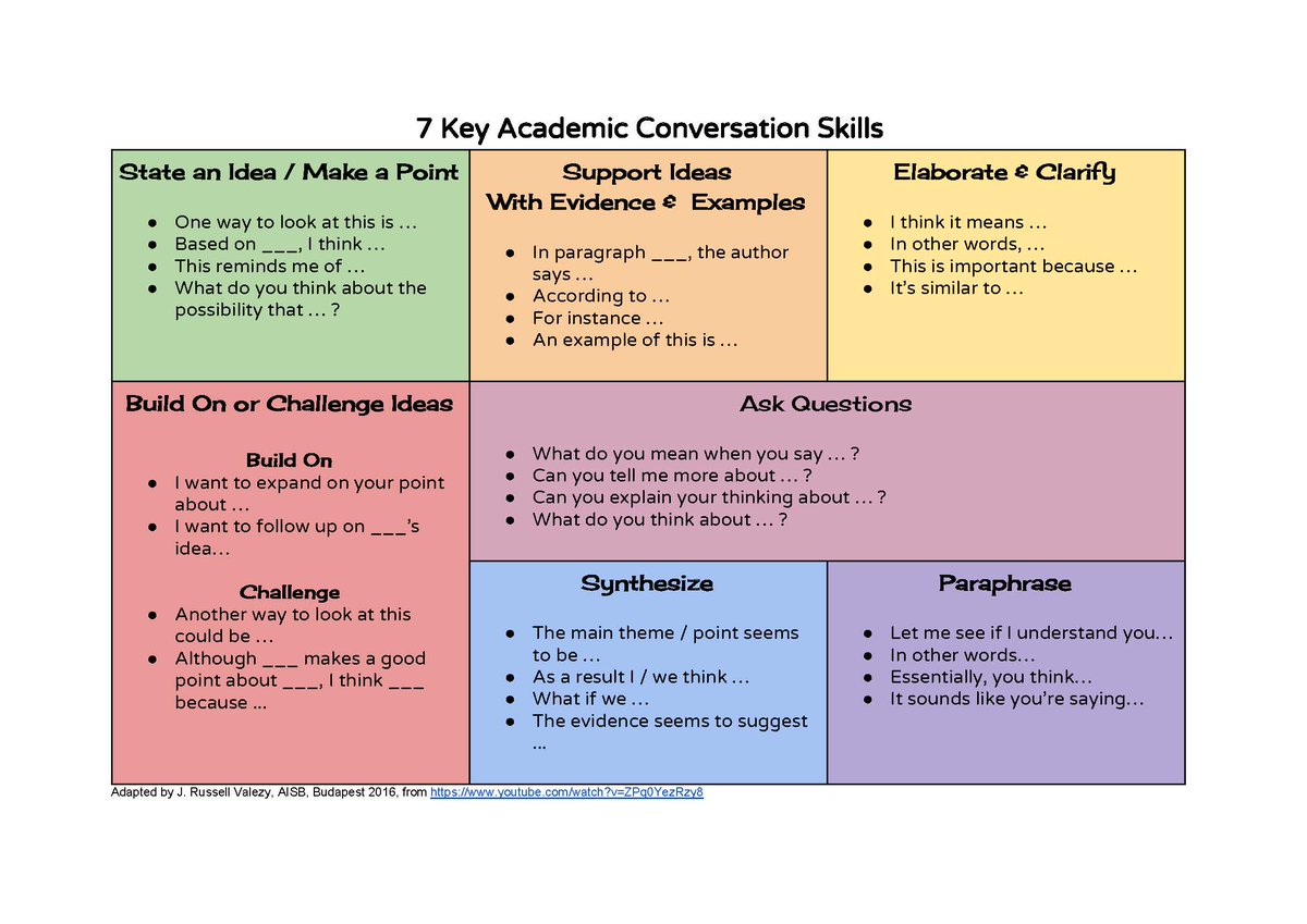 Language frames for 7 Key Academic Conversation Skills - these help my students use #academiclanguage #edchat #ellchat #Ellchat_BkClub<br>http://pic.twitter.com/Nlom0HPJiH