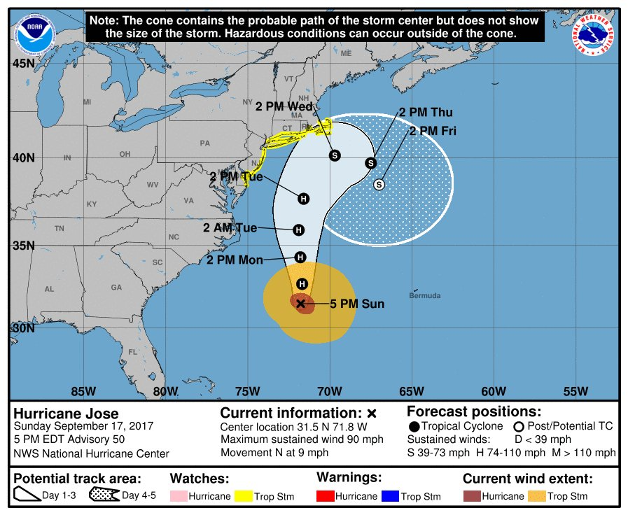test Twitter Media - Latest forecast for Jose still tracks it south of New England. Close enough for a chance of showers in SE VT late Tue/Wed. #vtwx #nywx https://t.co/JMEMWweJXH