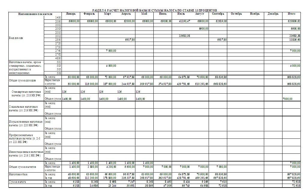 Образец заполнения заявления на инн физического лица форма 2-2-учет