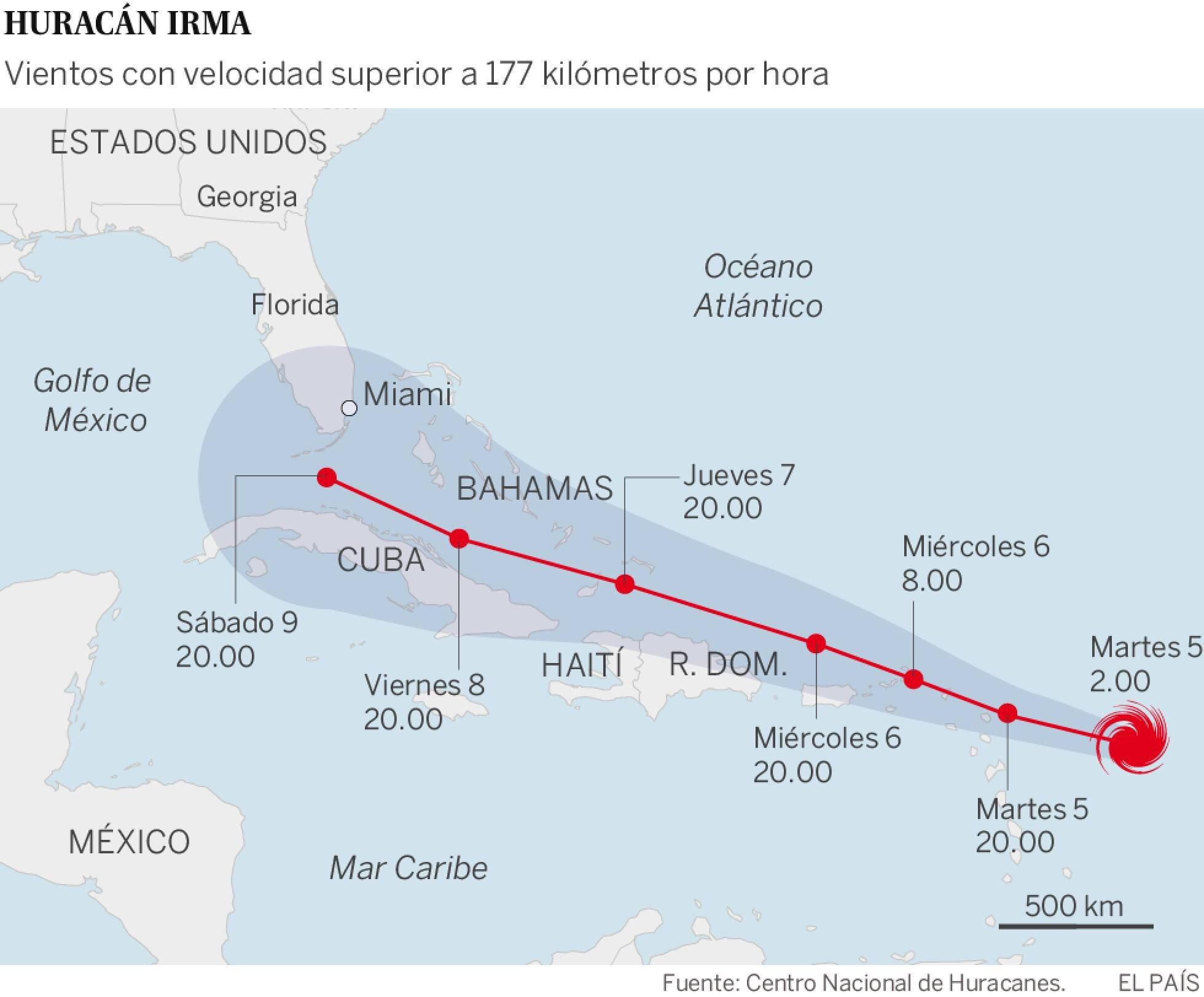 Muy pendientes del huracán #Irma y preparándonos para intervenir y apoyar a los niños de #Haiti https://t.co/MRX6I5ObsU